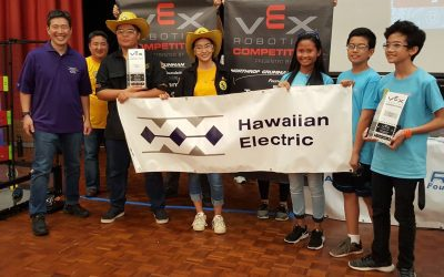 VEX Worlds 2019 – top school robotics groups